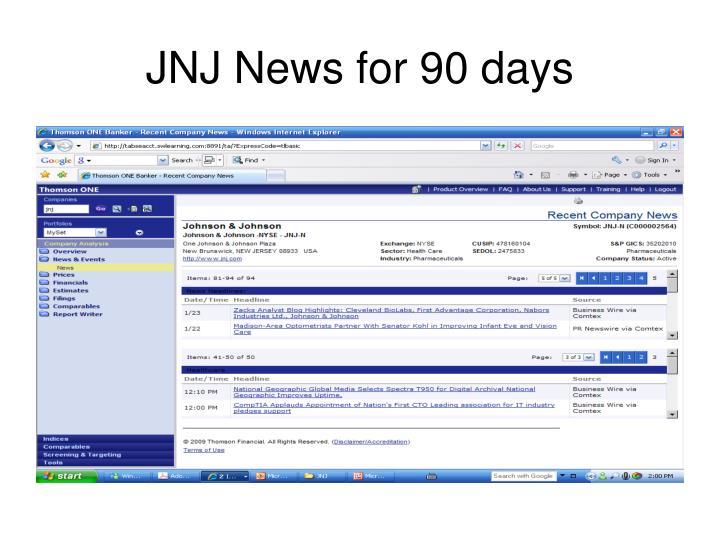JNJ News for 90 days
