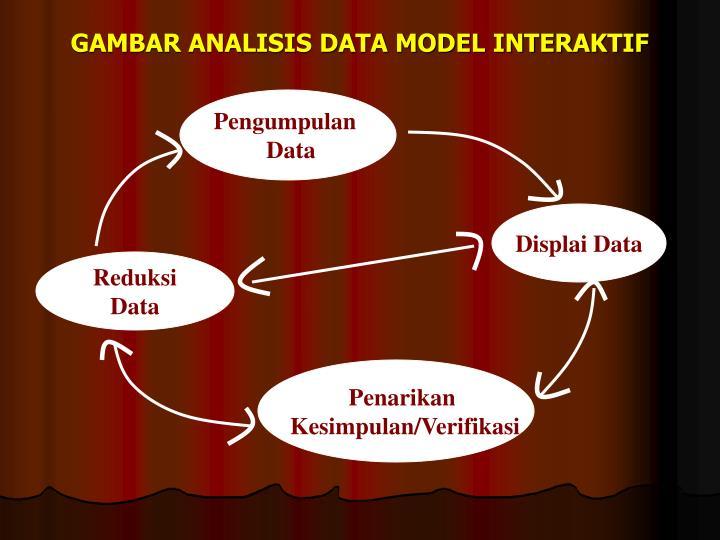 GAMBAR ANALISIS DATA MODEL INTERAKTIF