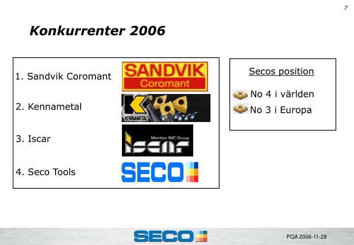 Konkurrenter 2006