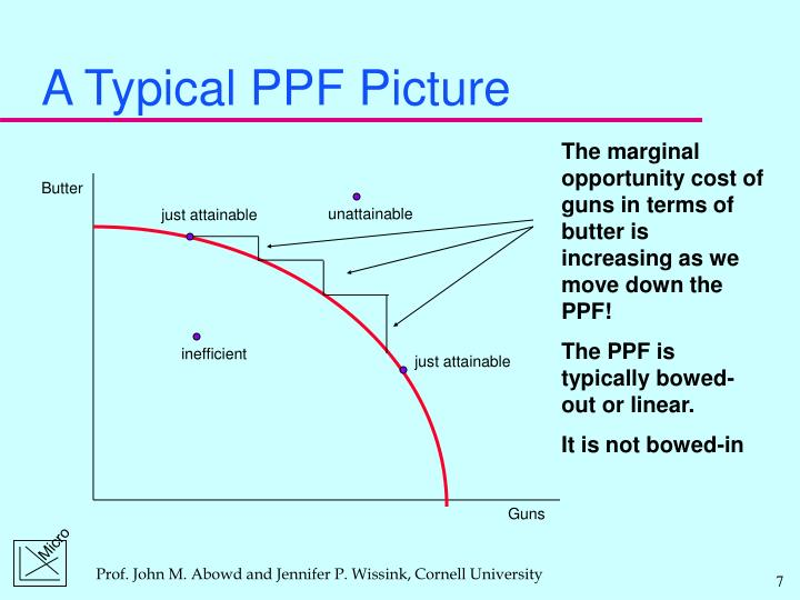 A Typical PPF Picture