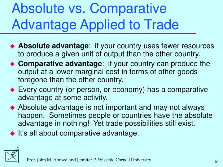 Absolute vs. Comparative Advantage Applied to Trade