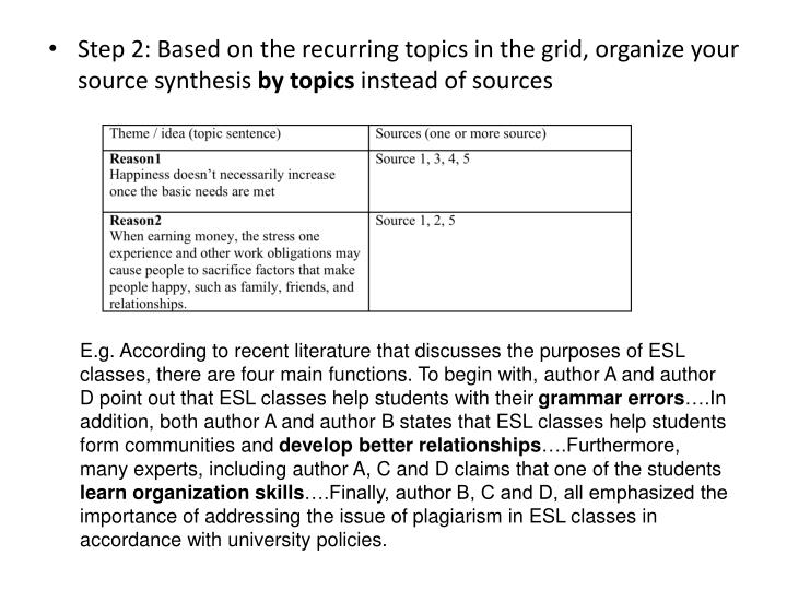 Step 2: Based on the recurring topics in the grid, organize your source synthesis