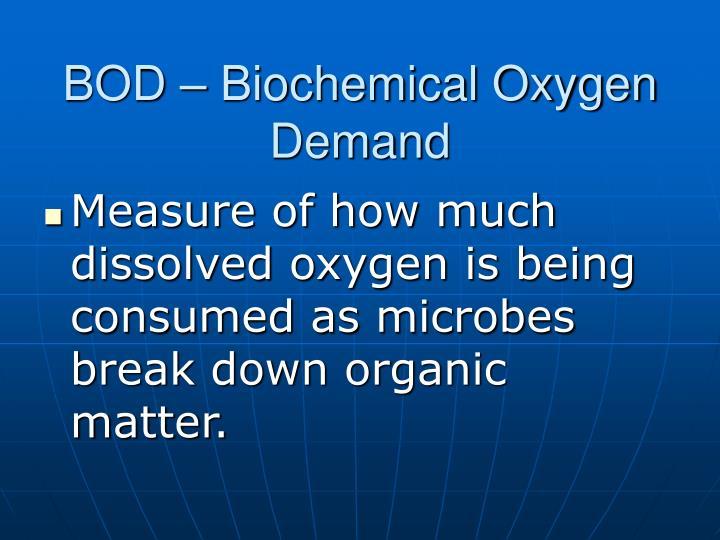 BOD – Biochemical Oxygen Demand