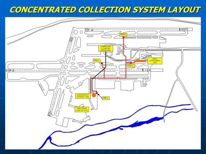 CONCENTRATED COLLECTION SYSTEM LAYOUT