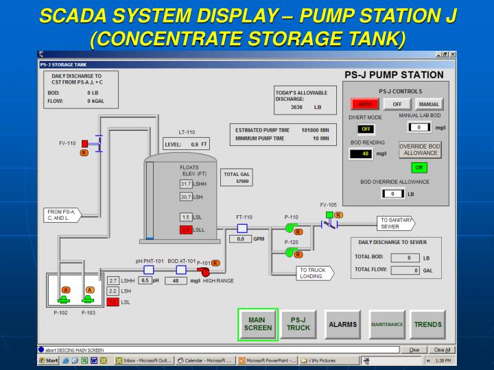 SCADA SYSTEM DISPLAY – PUMP STATION J (CONCENTRATE STORAGE TANK)