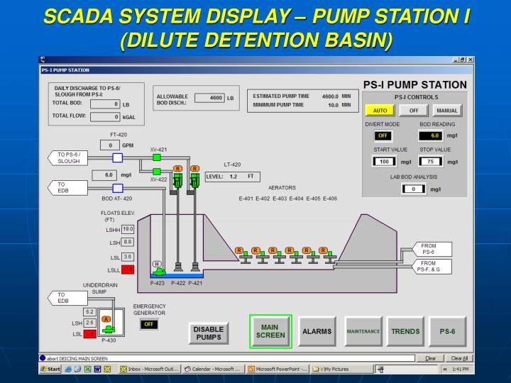 SCADA SYSTEM DISPLAY – PUMP STATION I