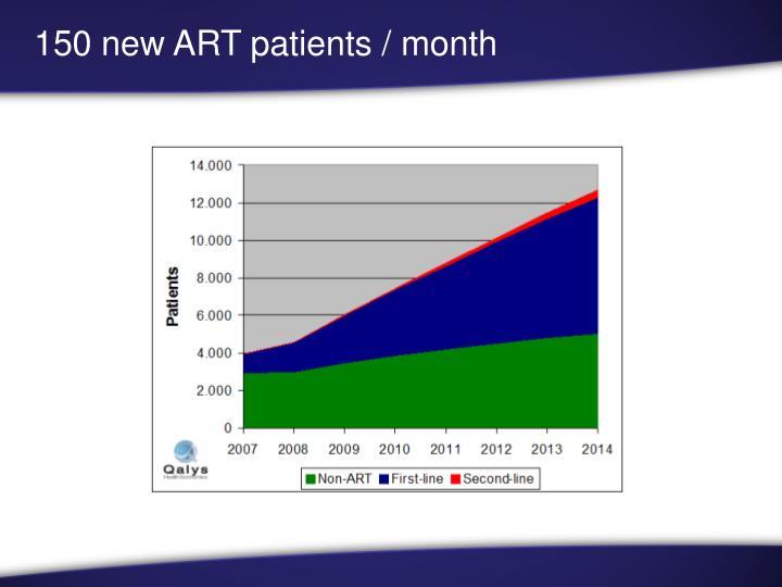 150 new ART patients / month