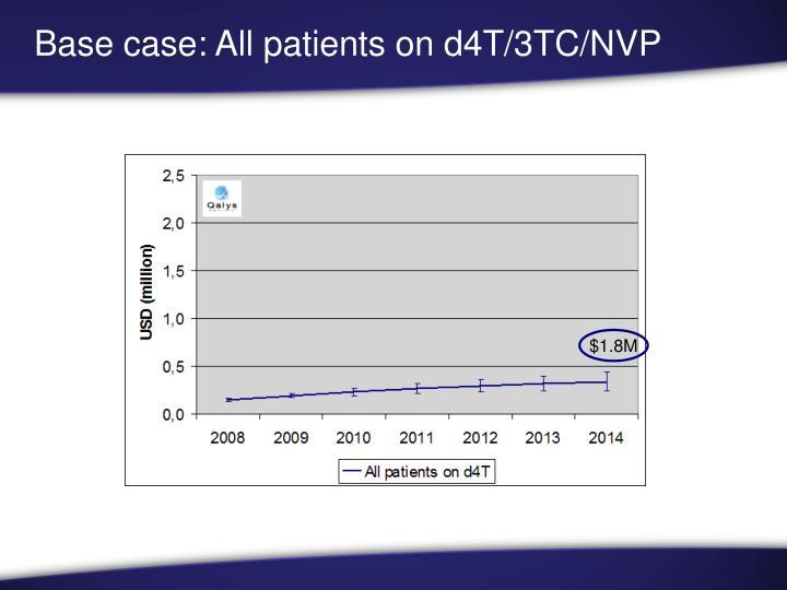 Base case: All patients on d4T/3TC/NVP
