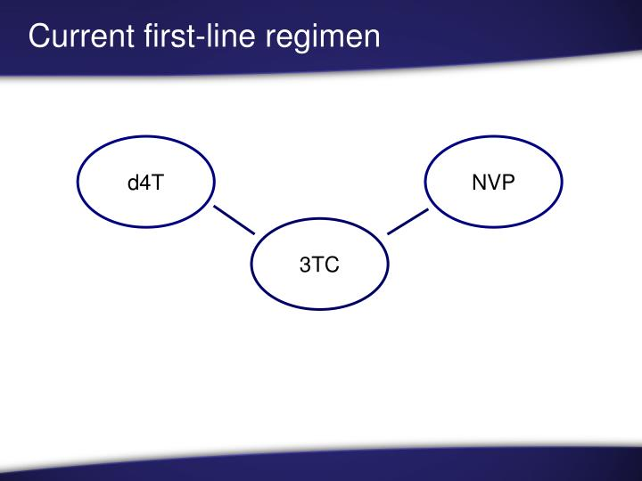 Current first-line regimen