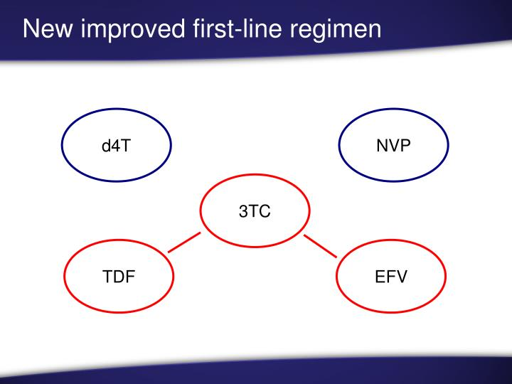 New improved first-line regimen