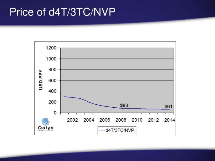 Price of d4T/3TC/NVP