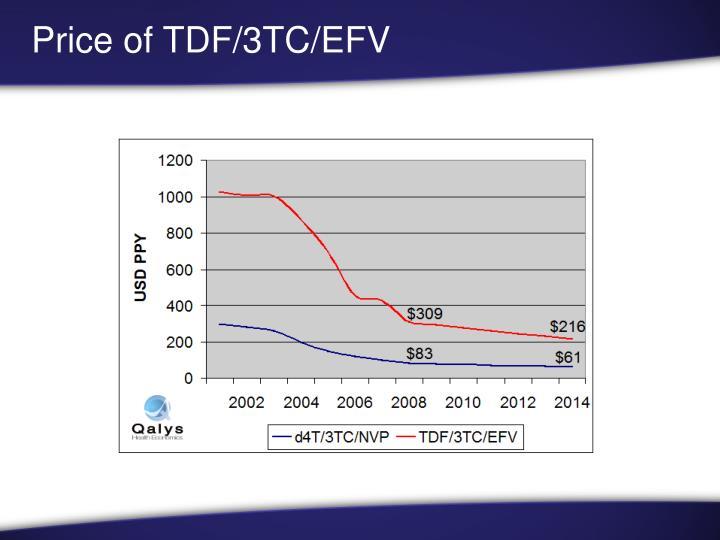 Price of TDF/3TC/EFV