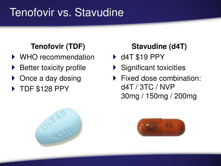 Tenofovir (TDF)
