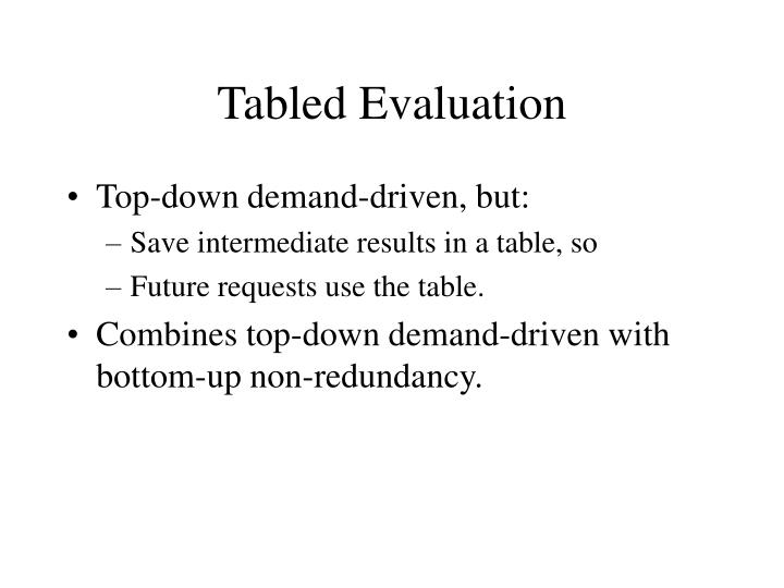 Tabled Evaluation