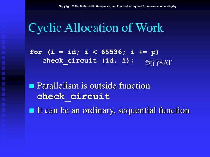 Cyclic Allocation of Work