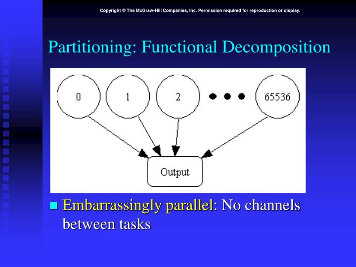Partitioning: Functional Decomposition