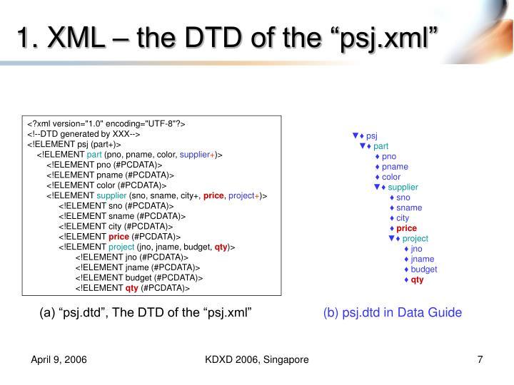 "1. XML – the DTD of the ""psj.xml"""