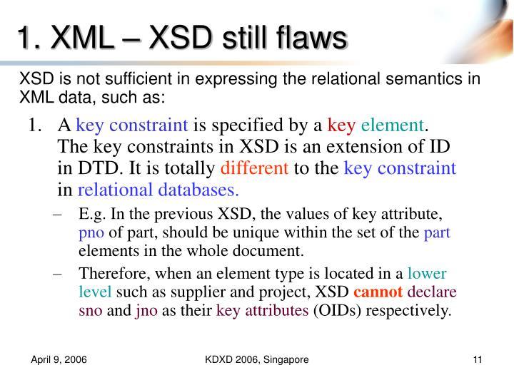 1. XML – XSD still flaws