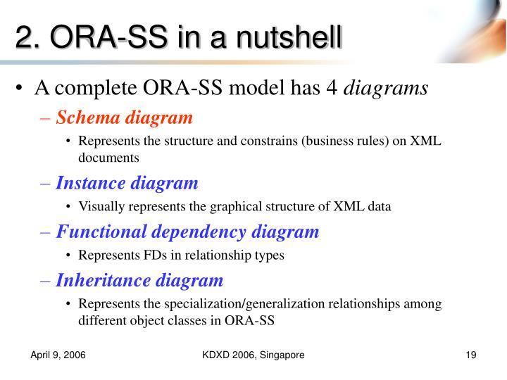 2. ORA-SS in a nutshell