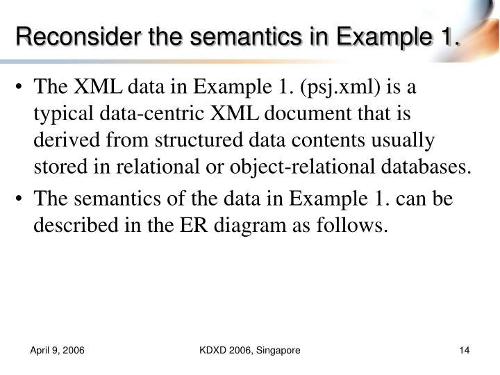 Reconsider the semantics in Example 1.