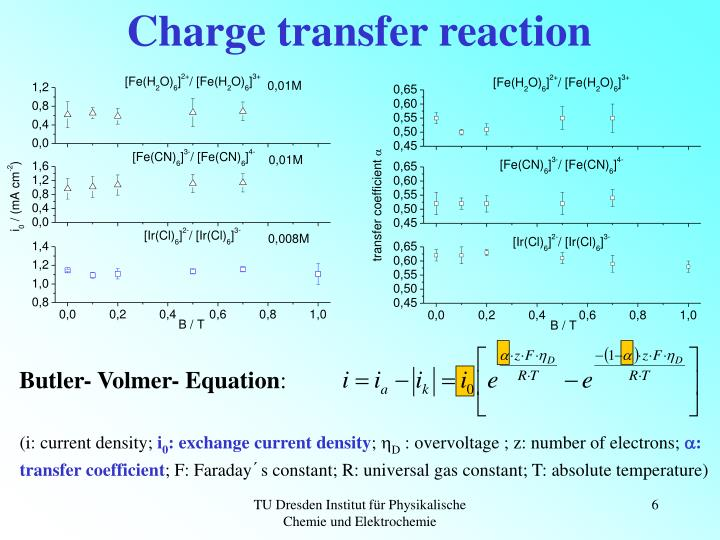 Charge transfer reaction