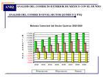 analisis del comercio exterior de mexico con el mundo12