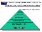 analisis del comercio exterior de mexico con el mundo7