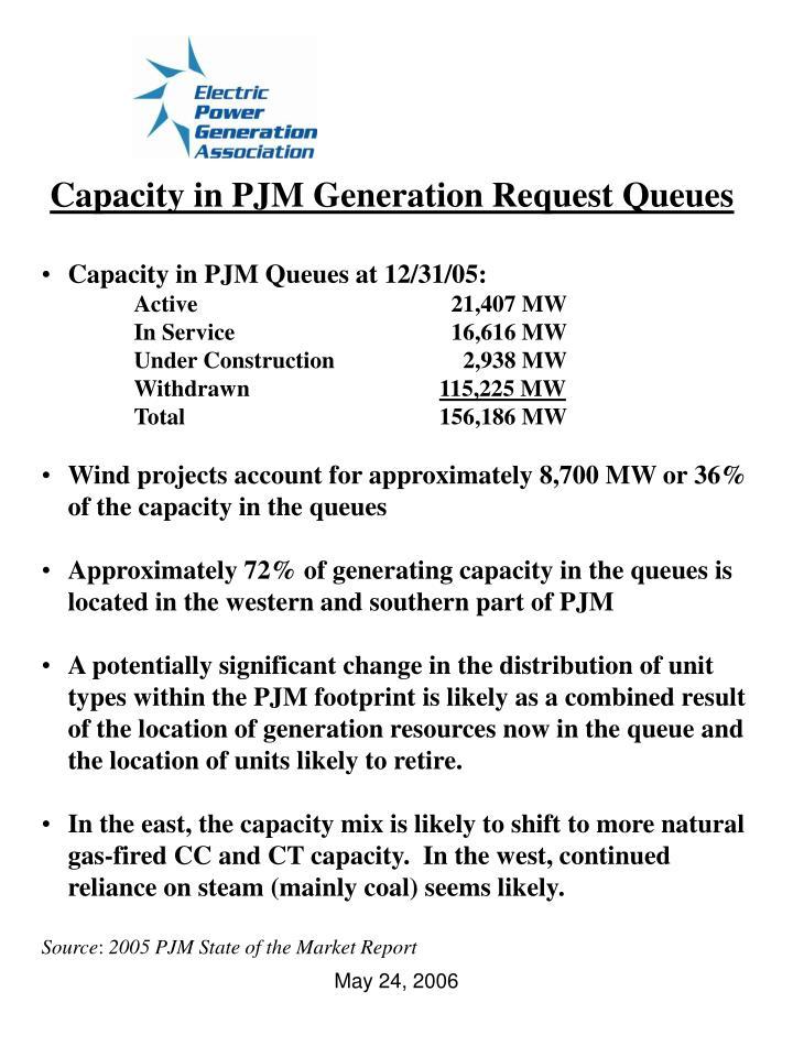 Capacity in PJM Generation Request Queues