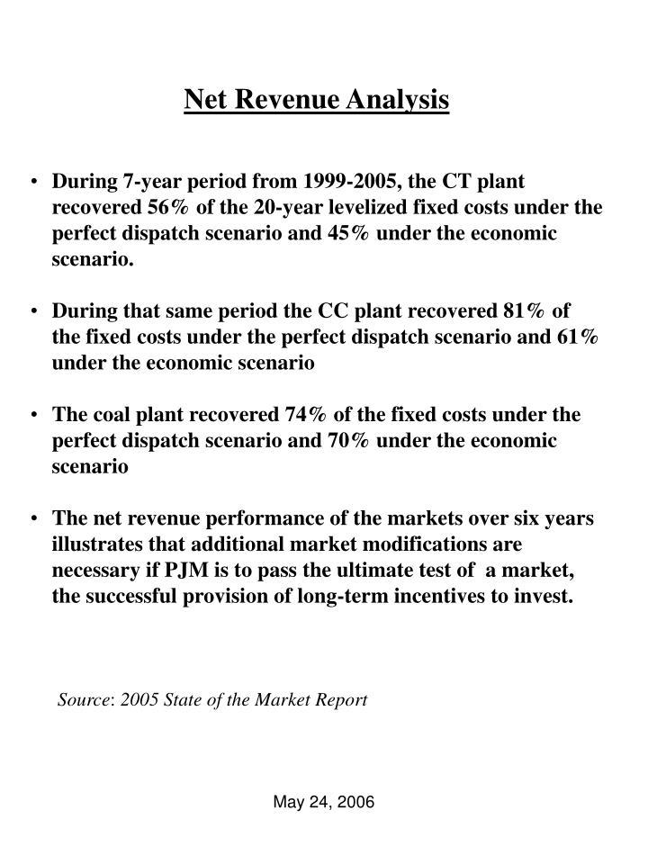Net Revenue Analysis