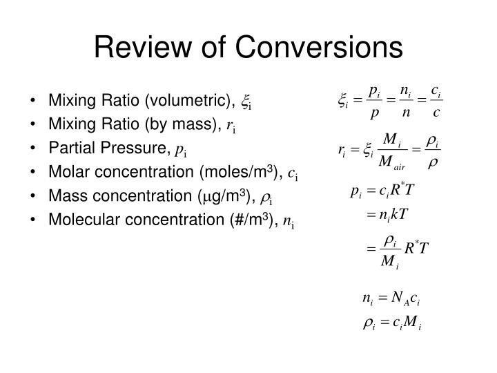 Review of Conversions
