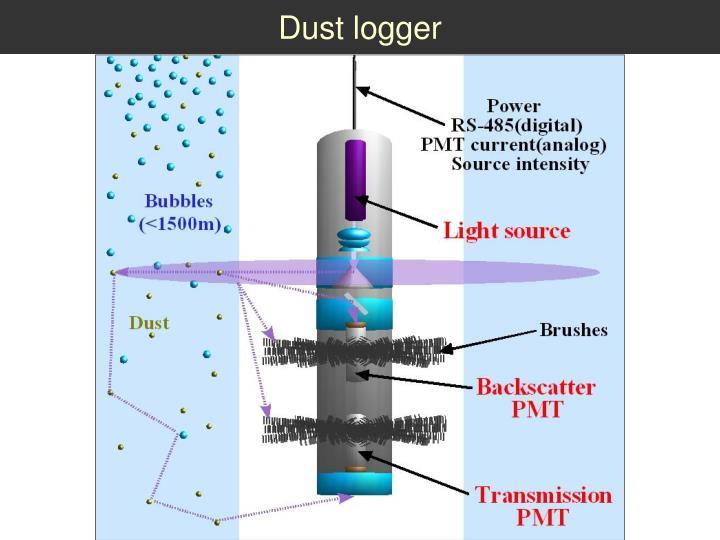 Dust logger