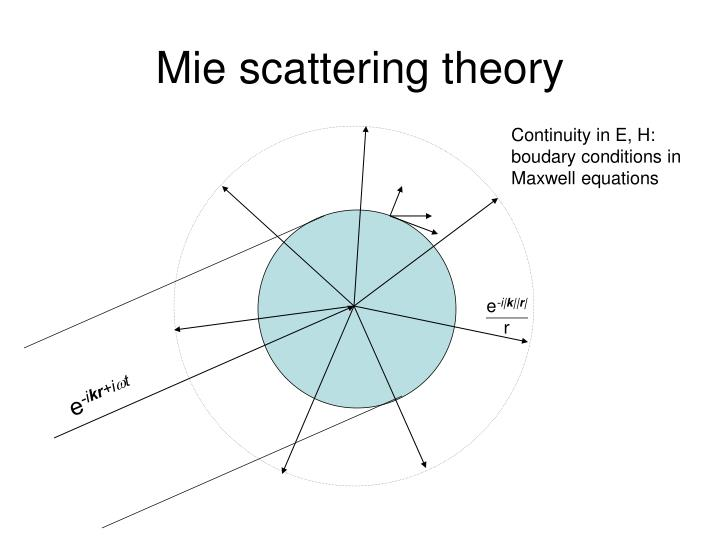 Mie scattering theory