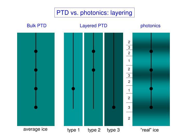 PTD vs. photonics: layering