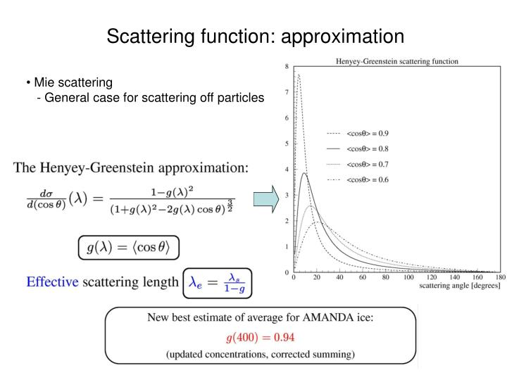 Scattering function: approximation