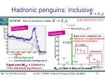 hadronic penguins inclusive