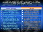adquisiciones de bienes y obras civiles norma banco licitaci n e g c a p