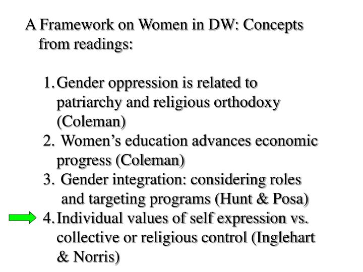 A Framework on Women in DW: Concepts from readings: