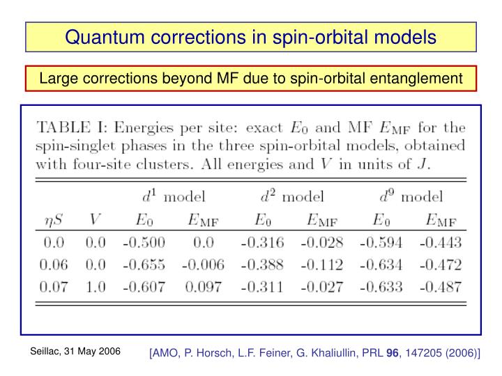 Quantum corrections in spin-orbital models