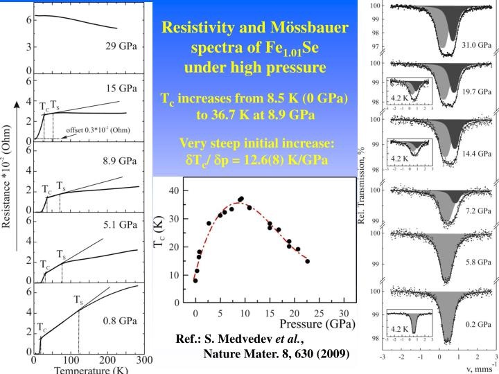 Resistivity and Mössbauer