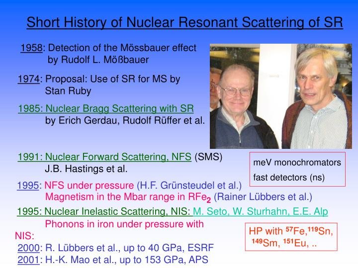 Short History of Nuclear Resonant Scattering of SR