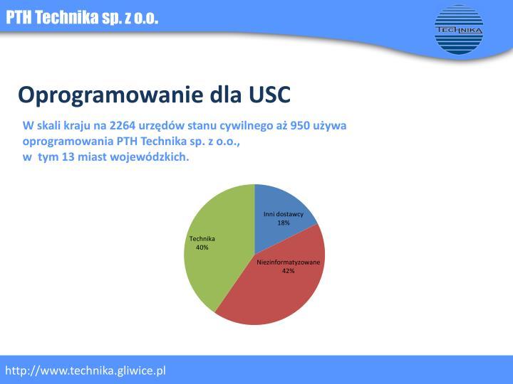 Oprogramowanie dla USC