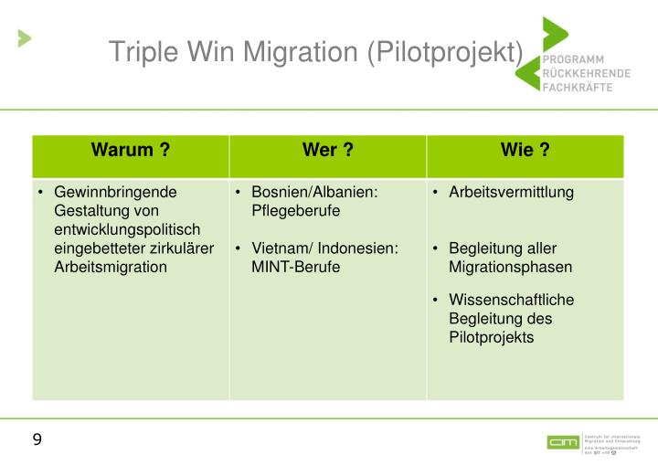 Triple Win Migration (Pilotprojekt)