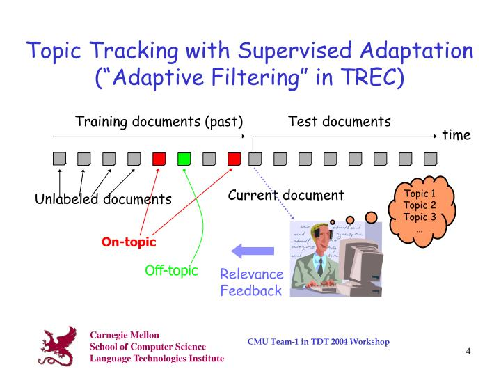 Topic Tracking with Supervised Adaptation
