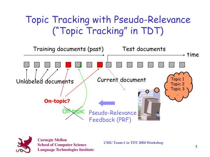 Topic Tracking with Pseudo-Relevance