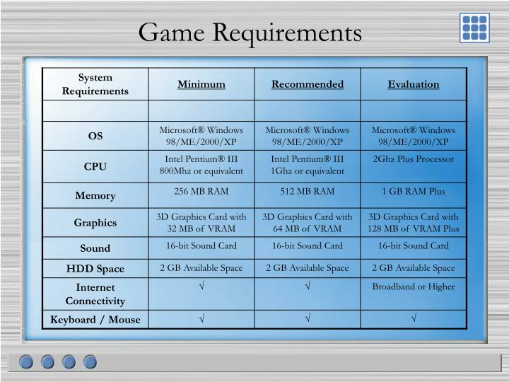 Game requirements