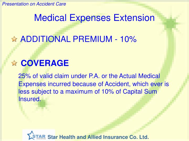 Medical Expenses Extension