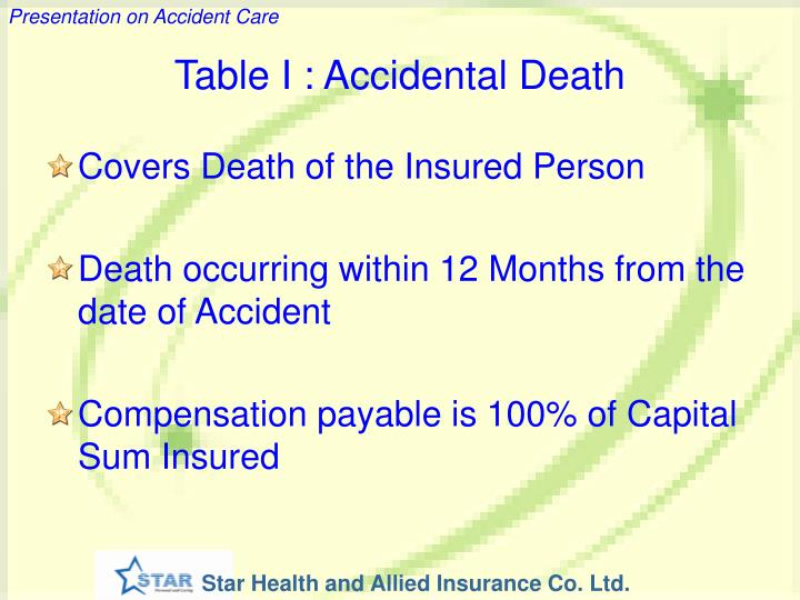 Table I : Accidental Death
