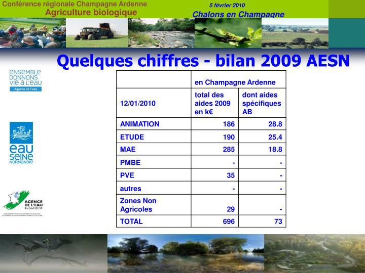 Quelques chiffres - bilan 2009 AESN