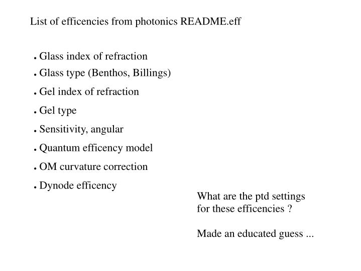 List of efficencies from photonics README.eff