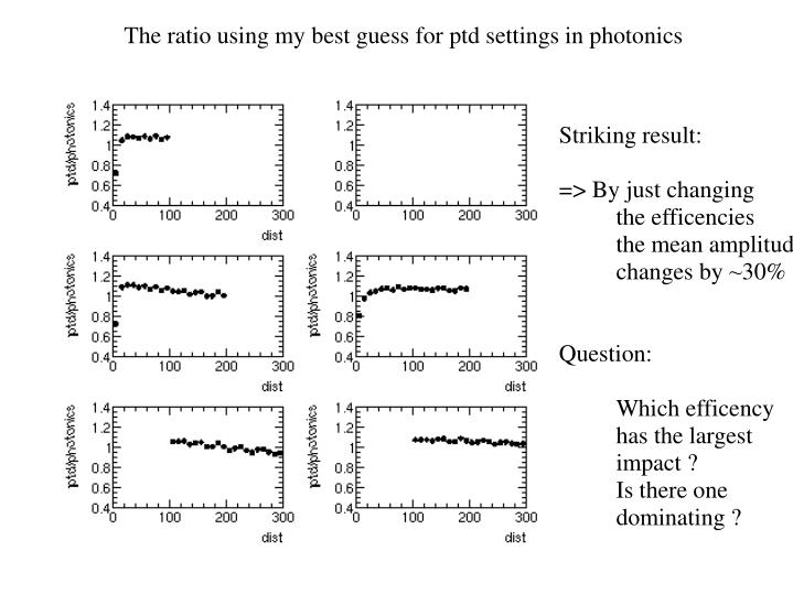 The ratio using my best guess for ptd settings in photonics